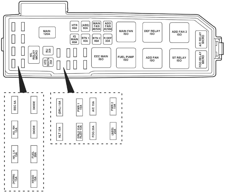 Схема блока предохранителей в моторном отсеке (2001-2004 гг.)