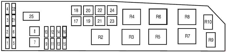 Схема блока предохранителей в моторном отсеке (2005-2007 гг.)