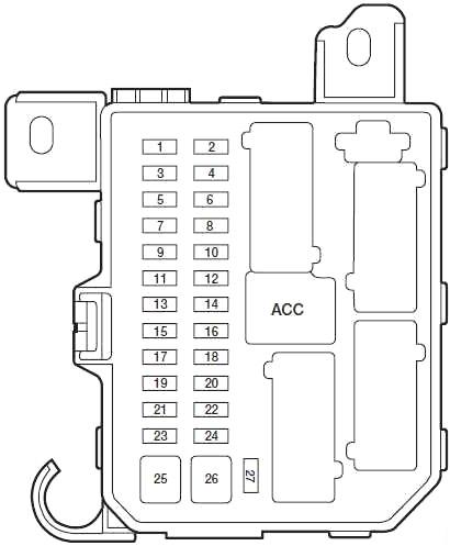 Схема блока предохранителей в салоне (2001-2004 гг.)