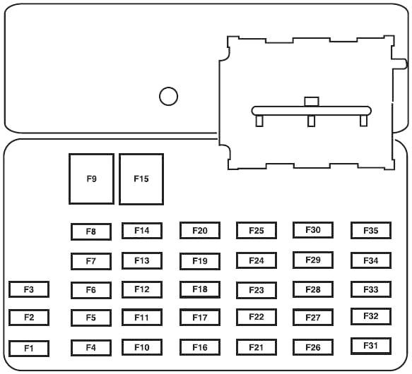 Схема блока предохранителей в салоне (2005-2007 гг.)