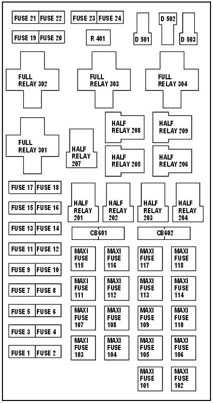 Схема блока предохранителей в моторном отсеке (версия 2)