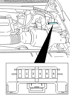 Блок предохранителей двигателя
