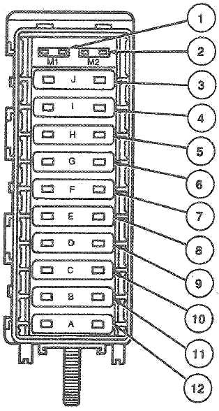 Распределительная коробка питания