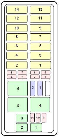 Схема распределительной коробки 1994-1996 гг.