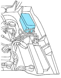 Ford Explorer Sport Trac (2000-2005) Fuse Diagram ...