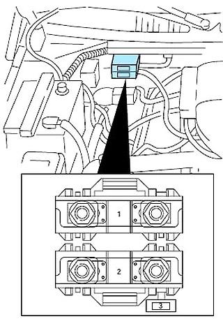 Ford F250 Light Duty (1997-1999) Fuse Diagram • FuseCheck.com