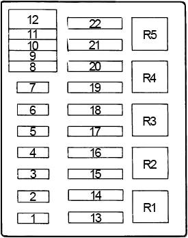 Схема блока предохранителей в моторном отсеке (1994-1997 гг.)