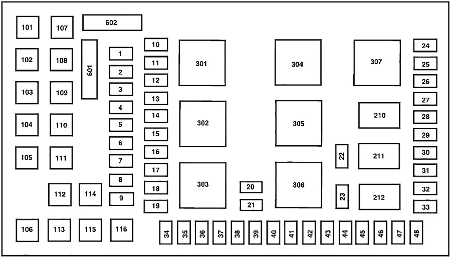 ford f250, f350, f450, f550 (2002-2007) fuse diagram  fuse box