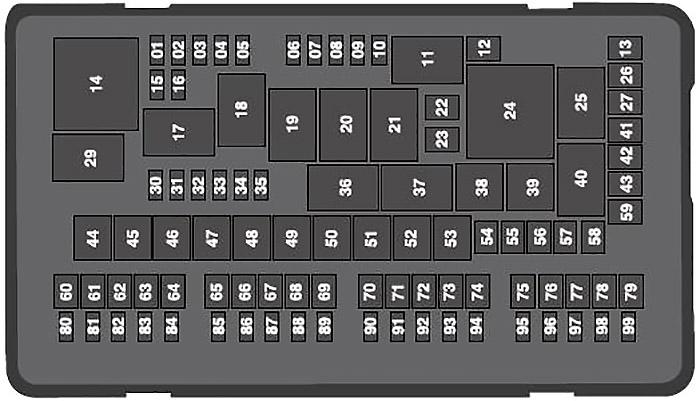 Diagram Ford F 250 Fuse Diagram Full Version Hd Quality Fuse Diagram Kami Diagrambase Mille Annonces Fr