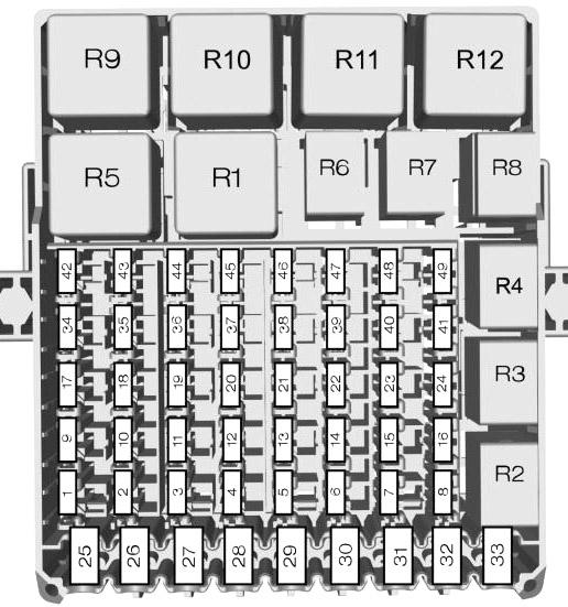 Схема блока предохранителей в салоне (тип 2 (Европа))