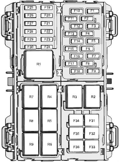 Схема блока предохранителей в салоне (тип 3 (Северная Америка))