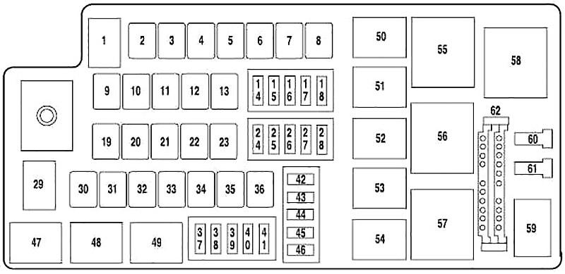 Схема блока предохранителей в моторном отсеке (2004-2005 гг.)