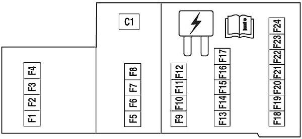 2005 Ford Freestyle Interior Fuse Box Diagram