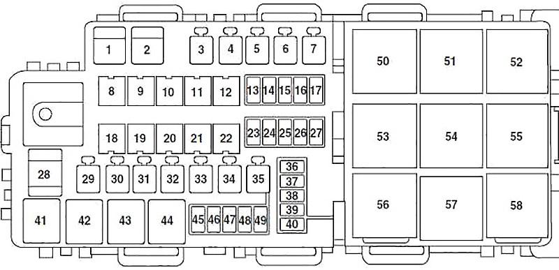 Схема блока предохранителей в моторном отсеке (2007-2009)