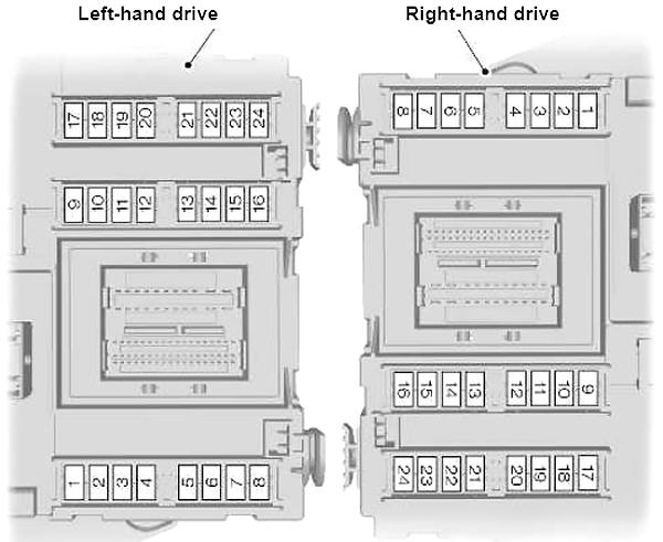 Схема блока предохранителей в салоне (2010-2015)