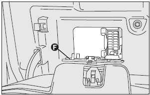 Расположение блока предохранителей в салоне (RHD)