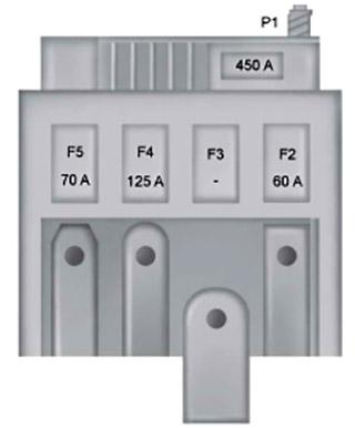 Блок предохранителей аккумулятора