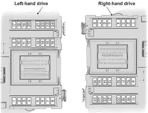 Схема блока предохранителей в салоне (2010-2014)