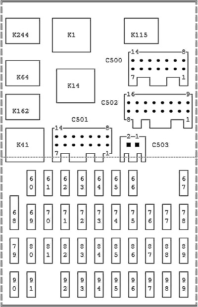 Схема блока предохранителей на приборной панели