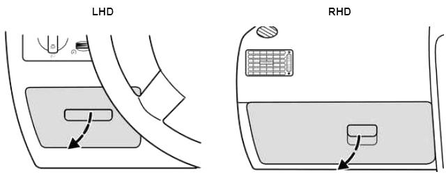 Расположение блока предохранителей на приборной панели