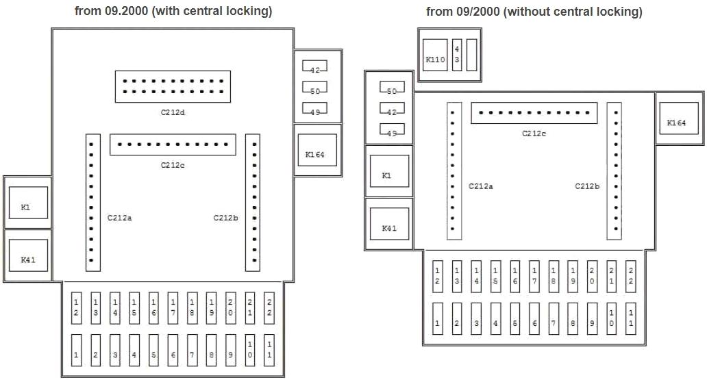 Схема блока предохранителей в салоне (с 09.2000)