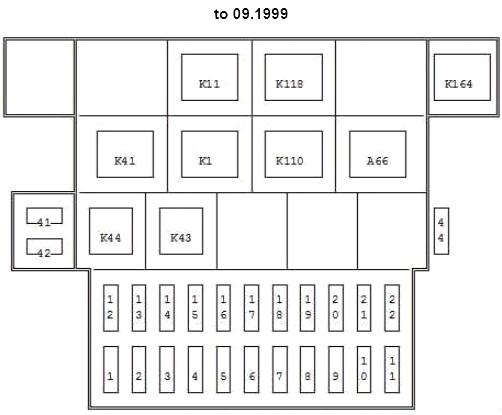 Схема блока предохранителей в салоне (до 09.1999)