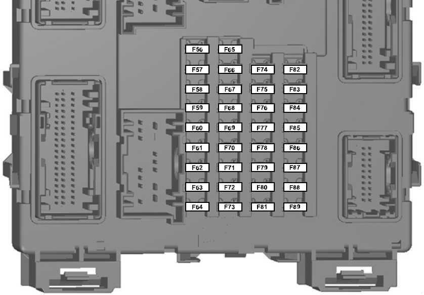 Схема блока предохранителей на приборной панели (тип 1)