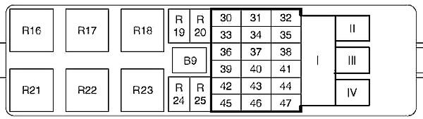 Схема распределительной коробки аккумуляторной батареи
