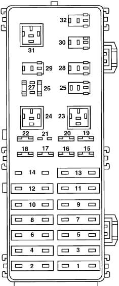 Схема блока предохранителей в моторном отсеке (1995-1996 гг.)