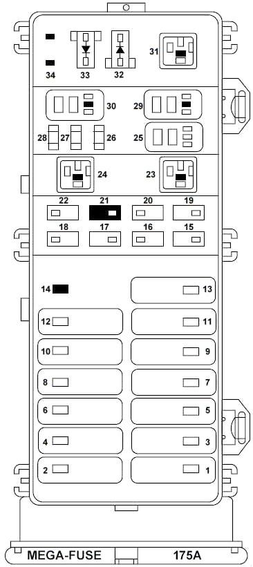 Схема блока предохранителей в моторном отсеке (1997-1999)