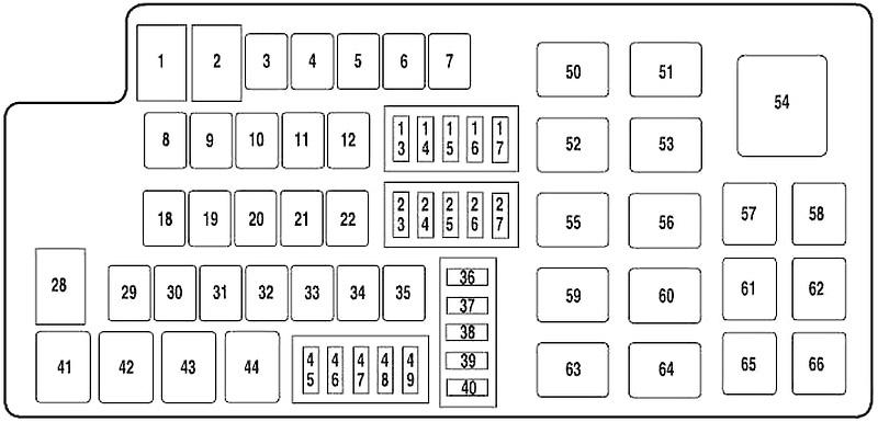 Схема блока предохранителей в моторном отсеке (2009-2013)