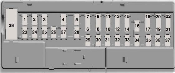 Схема блока управления кузовным оборудованием (дизель 2,0 л)