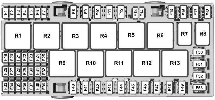 Схема блока предохранителей в салоне (дизель 2.2 л)