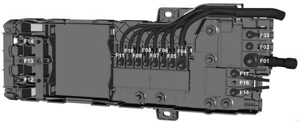 Блок предохранителей (дизельный двигатель 2,0 л)