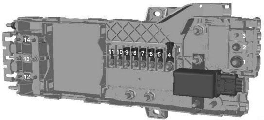 Блок предохранителей (дизельный двигатель 2,2 л)