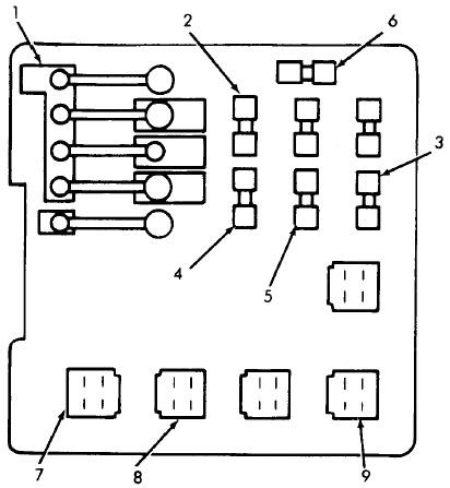 Схема блока предохранителей в моторном отсеке (1984-1985 гг.)