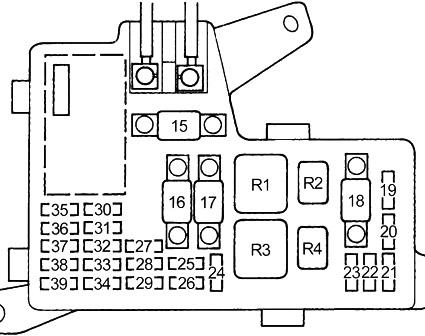 Схема (блок предохранителей №1)