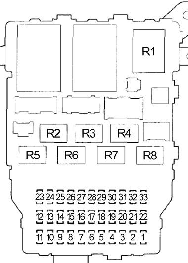honda accord (2003-2007) fuse diagram • fusecheck.com  fuse box