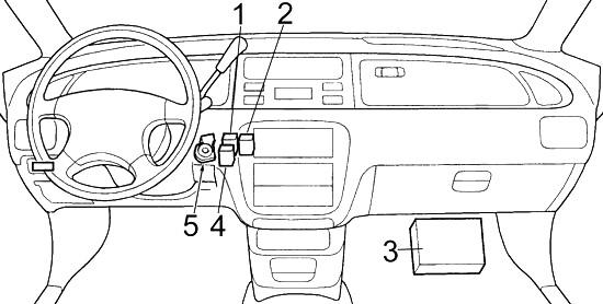Honda Odyssey  1994