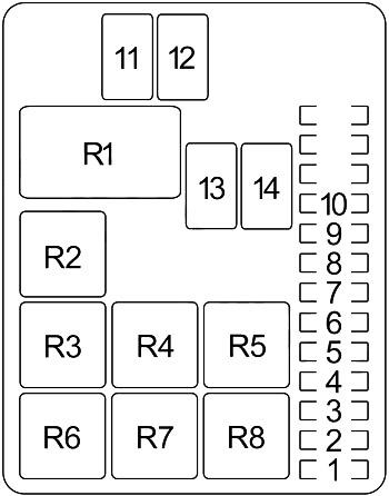 Схема блока предохранителей в моторном отсеке (1993-1995)