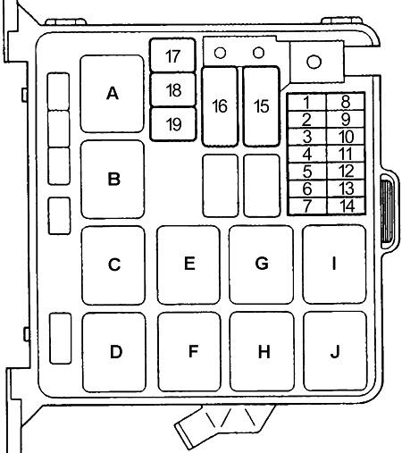 Схема блока предохранителей в моторном отсеке (1995-1997 гг.)
