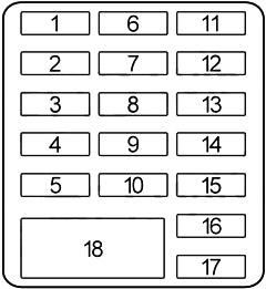 Схема блока предохранителей в салоне (1993-1995)