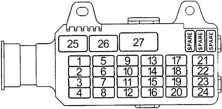 Схема блока предохранителей в салоне (1995-1997 гг.)