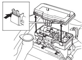 Схема расположения блока предохранителей №1