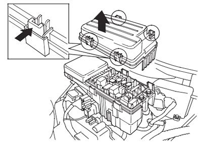 Блок предохранителей №1 в моторном отсеке Расположение