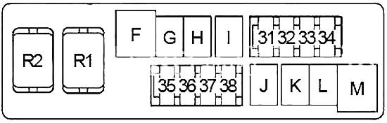 Блок предохранителей №2 в моторном отсеке (2007)