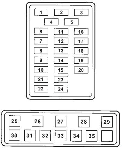 Схема блока предохранителей / реле на приборной панели