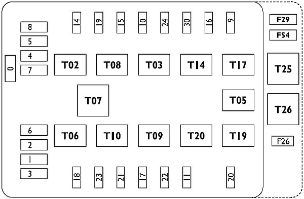 Блок предохранителей в моторном отсеке (CVM)