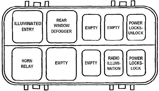 Jeep Cherokee XJ (1984-1996) Fuse Diagram • FuseCheck.com