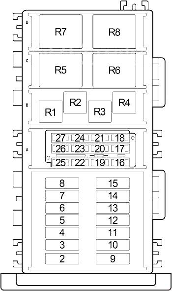 Схема блока предохранителей в моторном отсеке (дизель)
